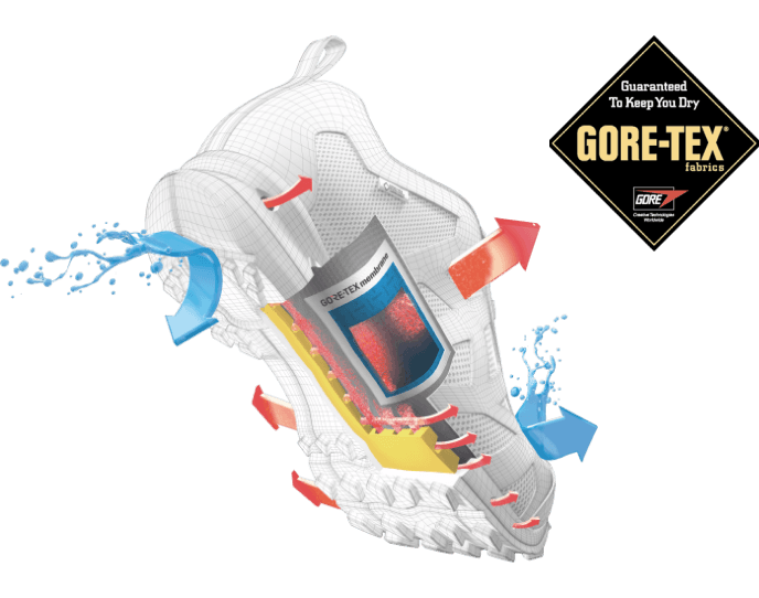 gore-tex-sliced-product